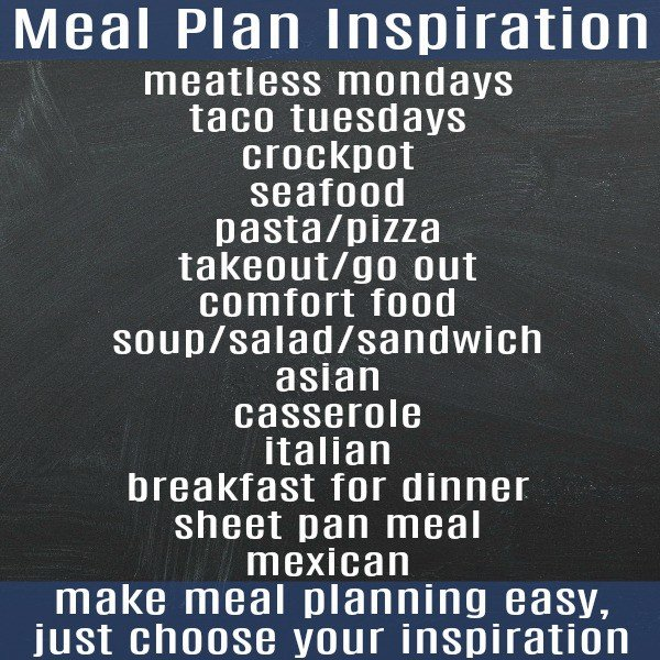 Meal Plan Inspiration